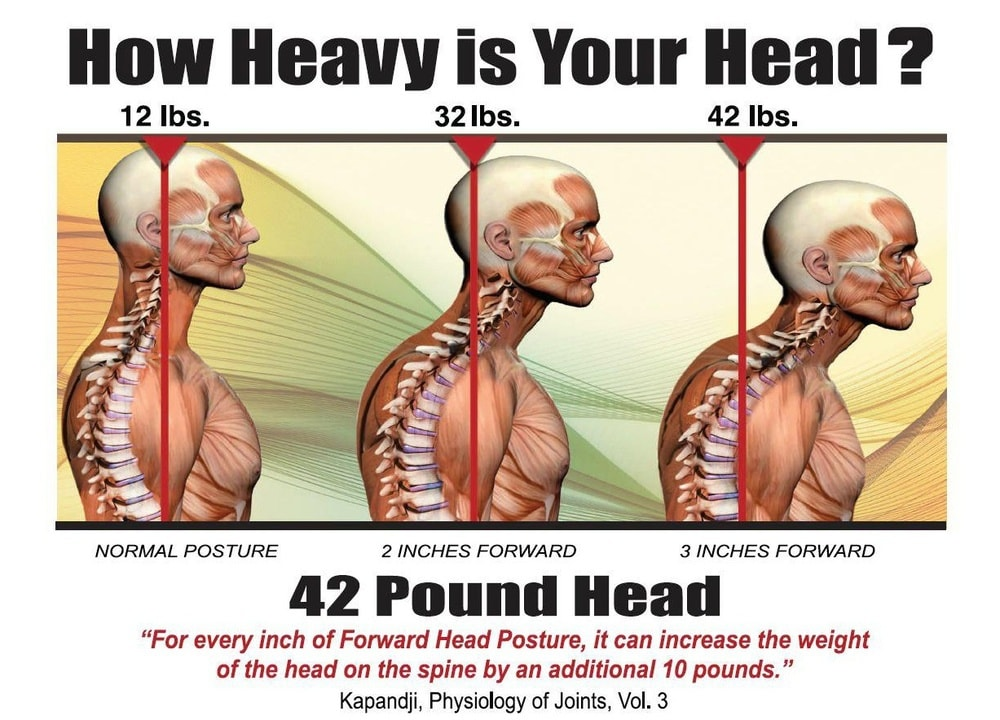 Slide+4+--+How+Heavy+is+your+Head