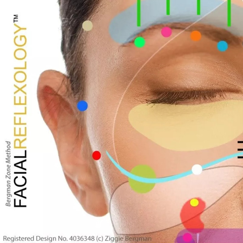 facialreflex